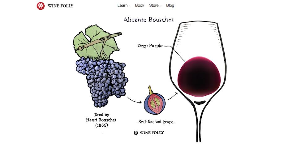 Almansa Wine Folly